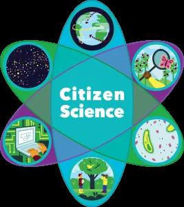 Portal de Ciència Ciutadana de la UPC